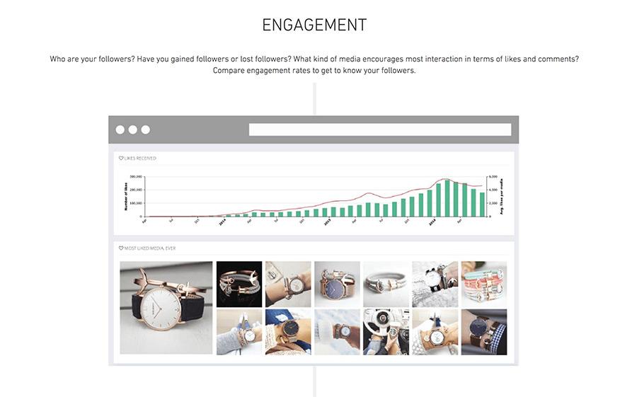 Instagram : toutes les bonnes pratiques pour optimiser votre stratégie marketing